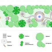 Проектирование озеленения территории